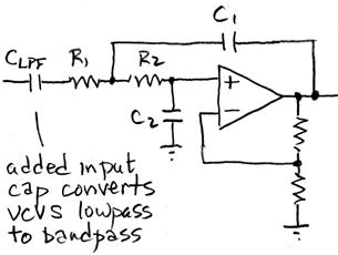 VCVS bandpass filter