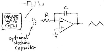 triangle-wave generator